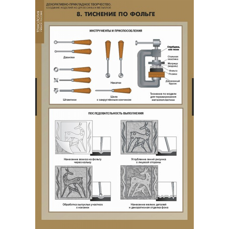 ТЕХНОЛОГИЯ Декоративно прикладное творчество. Создание изделий из древесины и металлов.