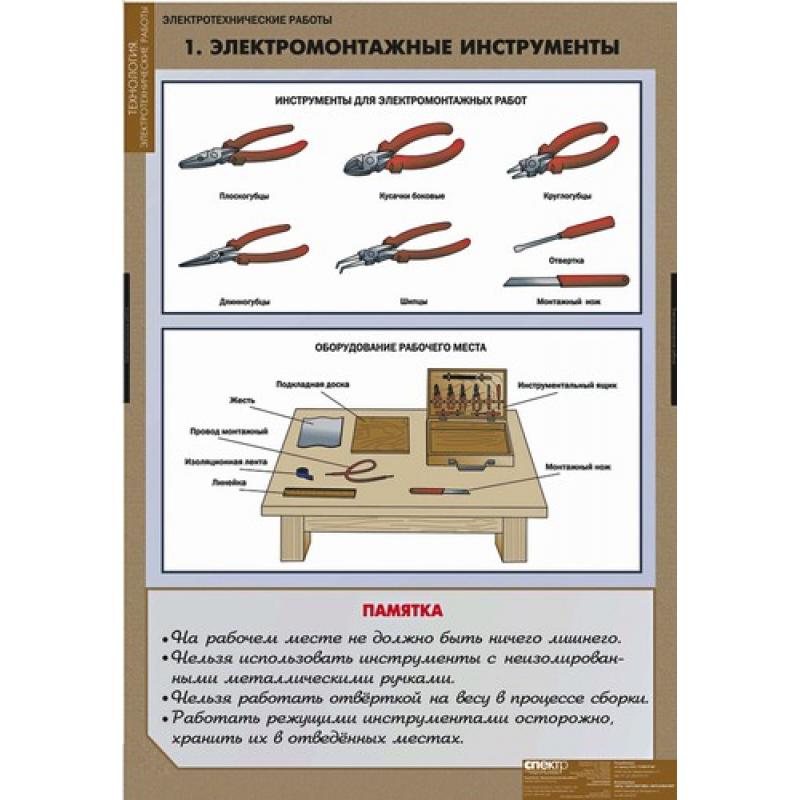 плакаты по трудовому обучению в школе объекты связаны