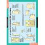 ТЕХНОЛОГИЯ Технолигия обработки ткани. Технология изготовления швейных изделий