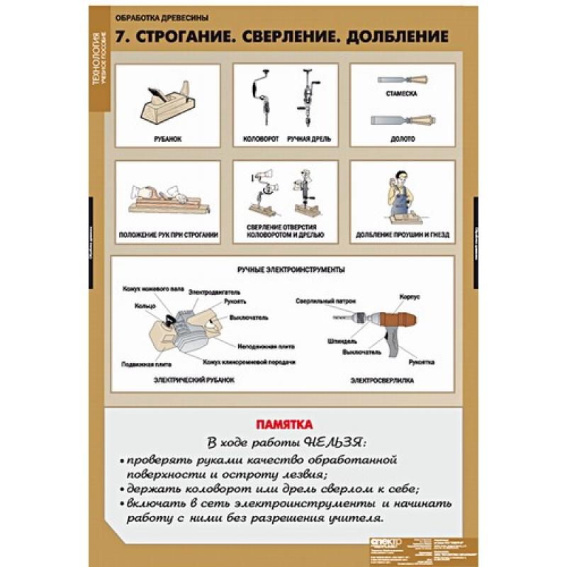 ТЕХНОЛОГИЯ Технология обработки древесины.