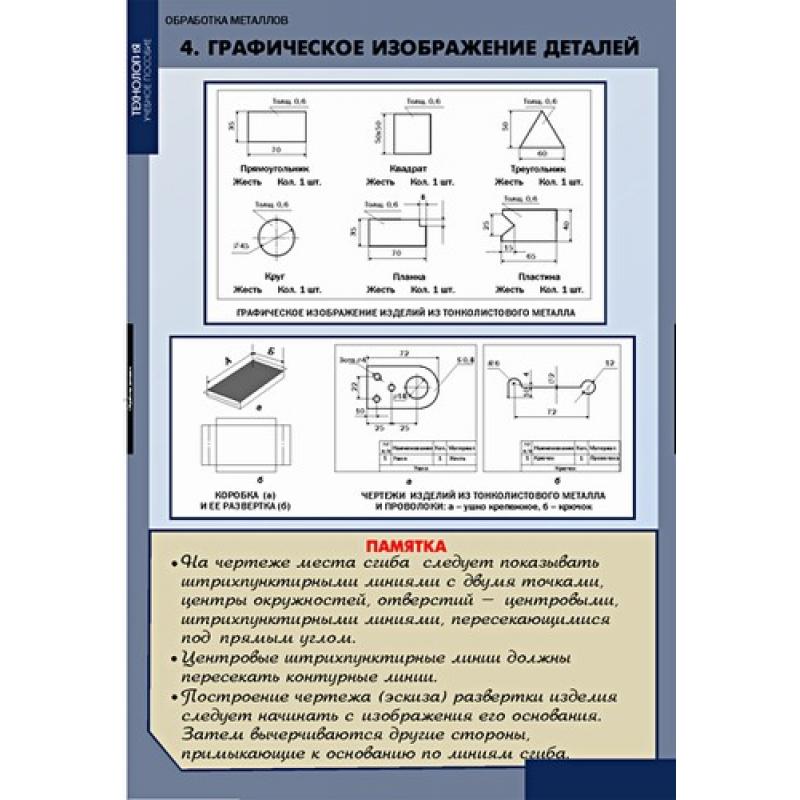 ТЕХНОЛОГИЯ Технология обработки металлов.