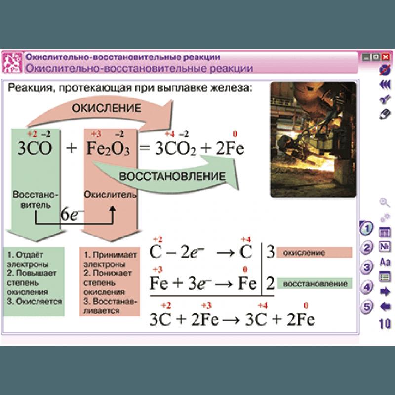 Наглядная химия. 8 - 9 классы