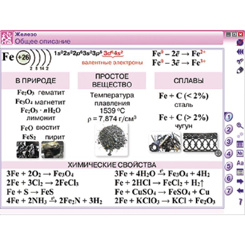 Наглядная химия. Металлы
