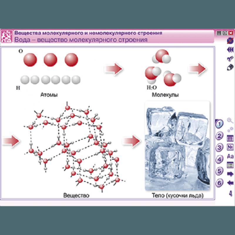 Наглядная химия. Начала химии. Основы химических знаний