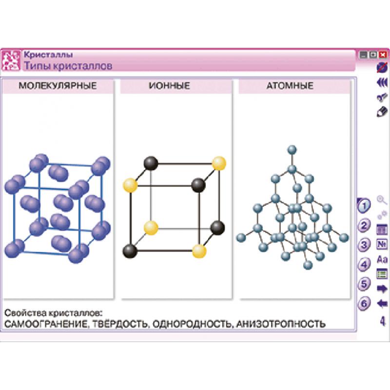 Наглядная химия. Строение вещества. Химические реакции