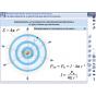 Наглядная физика. Электромагнитные волны