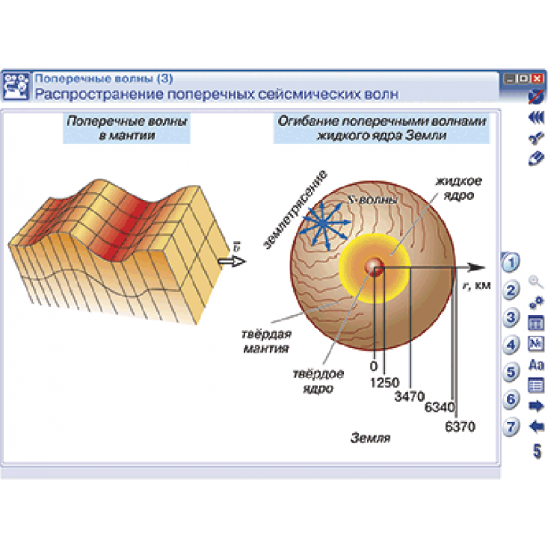Наглядная физика. Механические колебания и волны