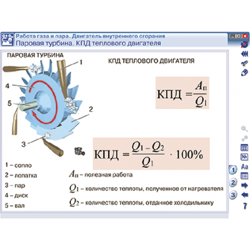 Наглядная физика. 8 класс
