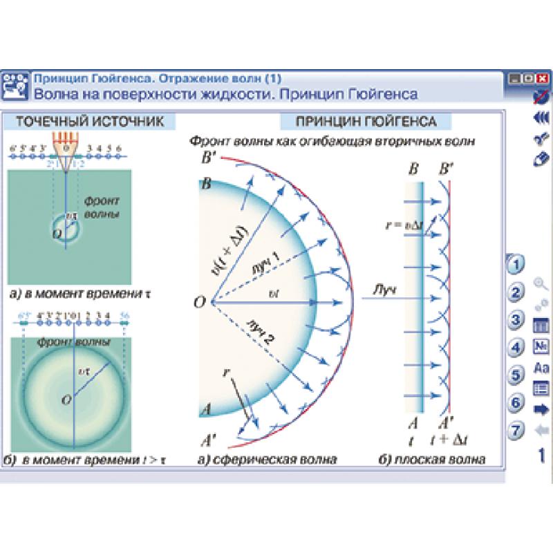 Наглядная физика. Геометрическая и волновая оптика