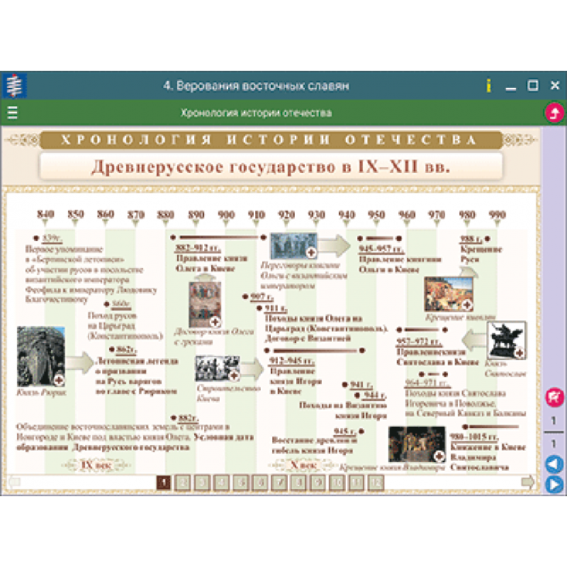 Наглядная история. История России с древнейших времен до конца XVI века. 6 класс