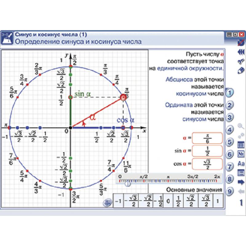 Наглядная математика. Тригонометрические функции, уравнения и неравенства