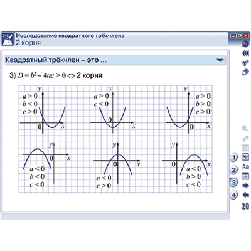 Наглядная математика. Уравнения и неравенства